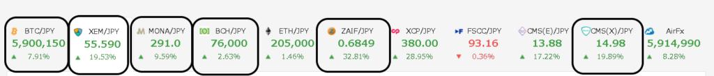 2021・2.20 ザイフ取引所 保有仮想通貨(暗号通貨)価格